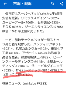 3810 - サイバーステップ(株) 今年に入って出来高も増えてきていますね✨  今日みたいな日経平均弱い日に❗️