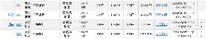 8331 - (株)千葉銀行 かなり、含み損で我慢していた玉を、  595円→575円 -20円 568円→5
