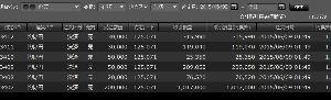 9501 - 東京電力ホールディングス(株) 夕べ不本意ながらドル円を125.07円で利食っちまった。 昨日「125.3円は継続的に割れない」なん