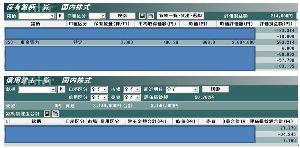 9501 - 東京電力ホールディングス(株) 良く考えたら今週は明日から出張だ。 買い増しなんて出来るかな。  スーパーホールド スーパーホールド