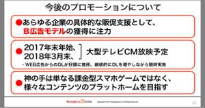 6176 - (株)ブランジスタ 予定では 3月末も TVCM。戦略変えて 別大規模プロモーションをかける かもしれないですが、状況み
