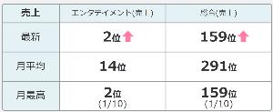 6176 - (株)ブランジスタ > applion.jp/android/app/jp.brangistagame.kamin