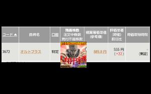 6176 - (株)ブランジスタ 544円行使が早く終われば【年末の餅】の希望に近づく❗