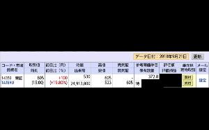 6176 - (株)ブランジスタ クオカード使うのはマツモトキヨシにしよう❗