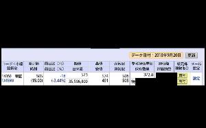 6176 - (株)ブランジスタ クオカードがどうしても欲しい❗