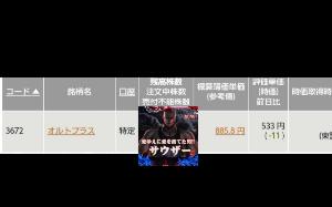 6176 - (株)ブランジスタ 【もち米】になりそう❗