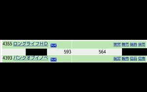 6176 - (株)ブランジスタ 1月末には新しい製造LOTのロングライフカレーが出荷されると思うので楽しみ❗