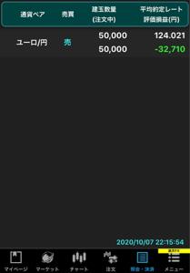 eurjpy - 欧州 ユーロ / 日本 円 下げてよ😭  ユーロ円123.8円