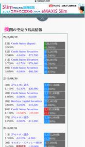4597 - ソレイジア・ファーマ(株) ↓