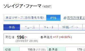 4597 - ソレイジア・ファーマ(株) pts196円