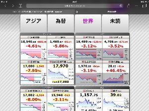 2193 - クックパッド(株) あかん日経先物ー1,500円 儲けることより、生き残る事かな😰