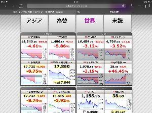 2193 - クックパッド(株) クックパッドがどうしたとか 関係なしだな  -1,700 市場崩壊