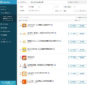 2193 - クックパッド(株) 同(App Store)