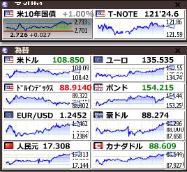 いまの日本に明るい未来はあるのか? 元が上がってる。 人民元高になっていくと中国はさらにお金持ちになります。
