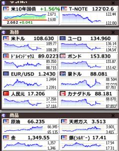 いまの日本に明るい未来はあるのか? 原油価格が持ち直してきていて国内物価にも影響しそうだよね。 安倍政権の金融政策は通貨安政策だよね。