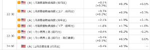 いまの日本に明るい未来はあるのか? 予想を上回ったね。笑 トランプの財政拡大がインフレ進行に追い打ちを掛ける。