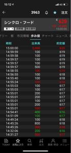 3963 - (株)シンクロ・フード 最後5,000株集められたね^_^  来週も上がる^_^
