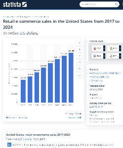 V - ビザ https://www.statista.com/statistics/272391/us-reta