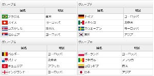 ニューヨーク・レッドブルズ 速報!!! 2018ロシアW杯 組み合わせ決まる!!!  日本はグループH、いやいけそうじゃん頑張れ