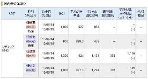 6143 - (株)ソディック どうも空売り保険買いの方は下手糞でごわす😓 富士山麓の廃品回収業者、かまって欲しくてしょうがないよう