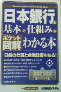 日本銀行は国有化すべきです JOB