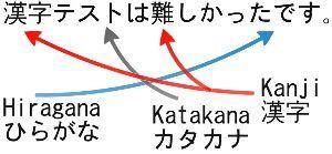 多言語学習 Aha!