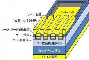 4022 - ラサ工業(株)  ◎ 半導体で期待されている酸化ガリウムの恩恵を、此処は   受けるのでしょうか❔❔🤔