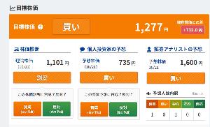6538 - (株)キャリアインデックス みん株の目標株価1277円になってます。 証券アナリストの予想1600円