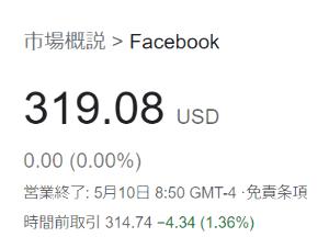 FB - フェイスブック トランプアカ凍結の影響かな。。
