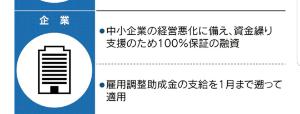 6291 - 日本エアーテック(株) コロナが業績に反映するのは間違いないけど、国が1月まで遡って協力な資金繰りを支援するなら懸念がなくな
