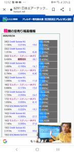 6291 - 日本エアーテック(株) クレディ踏まれてね🙄?