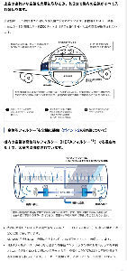 6291 - 日本エアーテック(株) そうそう航空機のHEPAフィルターで空気清浄するという 例のあの考え方です。  一応日本エアーテック