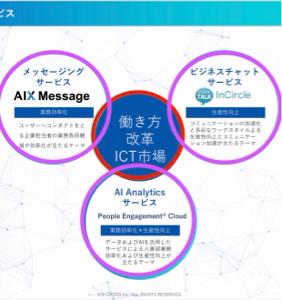 4476 - AI CROSS(株) 働き方改革本命関連!!!
