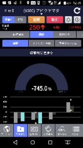6300 - アピックヤマダ(株) 経営進捗率すごいね(´Д`)