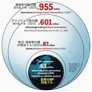 3776 - (株)ブロードバンドタワー はい。実際に東芝などもやられました。米国の一部(オバ、ヒラ)らと悪巧みしてきた国際金融勢力は中々です