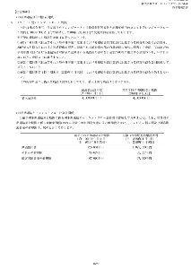 3776 - (株)ブロードバンドタワー コロナなかったら40億シンジケートローンの財務制限条項(2期連続経常赤字)にひっかかって今頃・・・