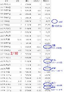 3776 - (株)ブロードバンドタワー 今月中に逃げとかなあかんでwwwぷ