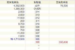 3776 - (株)ブロードバンドタワー ぷっ