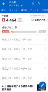 4519 - 中外製薬(株) 掲示板まっちろ毛~