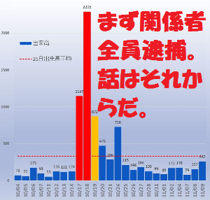 3900 - (株)クラウドワークス †Illegal Transactions†  *1300円新株IR/T