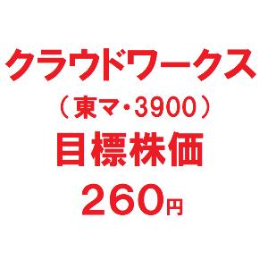 3900 - (株)クラウドワークス ●お知らせ●