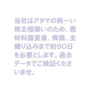 3900 - (株)クラウドワークス ●真実●  飛び乗り・飛び降り売買以外勝算なし。
