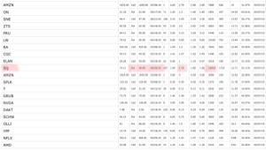 SQ - スクエア 9月20日期限の22,018PUTs@$50ストライクが今日買われたみたい。  期限が先なのでどうな