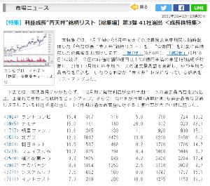 3985 - テモナ(株) 株たんが青天井リストに抜擢!