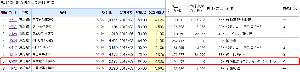 8219 - 青山商事(株) 配当上位で少し比較してみた
