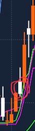 9399 - ビート・ホールディングス・リミテッド 今日のローソク足は、 必殺、雑魚びびり投げ拾い上げ線ですよ♡😘