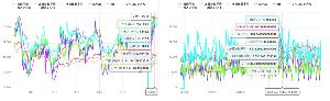 各種調査メモ 左図は昨日の日経平均のテクニカル、右図は3年前のテクニカル。 ここまでの騰落レシオになるとは思えない