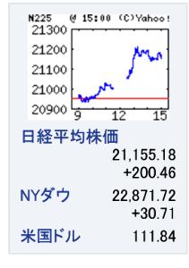 あいうえお時事川柳  『揺るぎない アベノミクスの 花が咲く』   総選挙での自民党の300議席の予測を受けて東京株式市