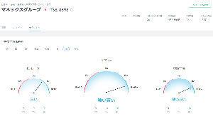 8698 - マネックスグループ(株) (*^_^*)っ『復活近づくコインチェック 将来はIPOも』 http://maonline.jp/