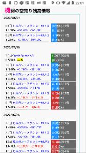 8698 - マネックスグループ(株) モルガンの空売り随分減ったけど流石に完済はしてなかつたか…(A^_^;)マイニチヒケニ